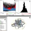 Interactive Visual Analysis of Heterogeneous Cohort Study Data