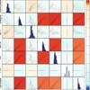 Visuelle Analyse medizinischer Daten